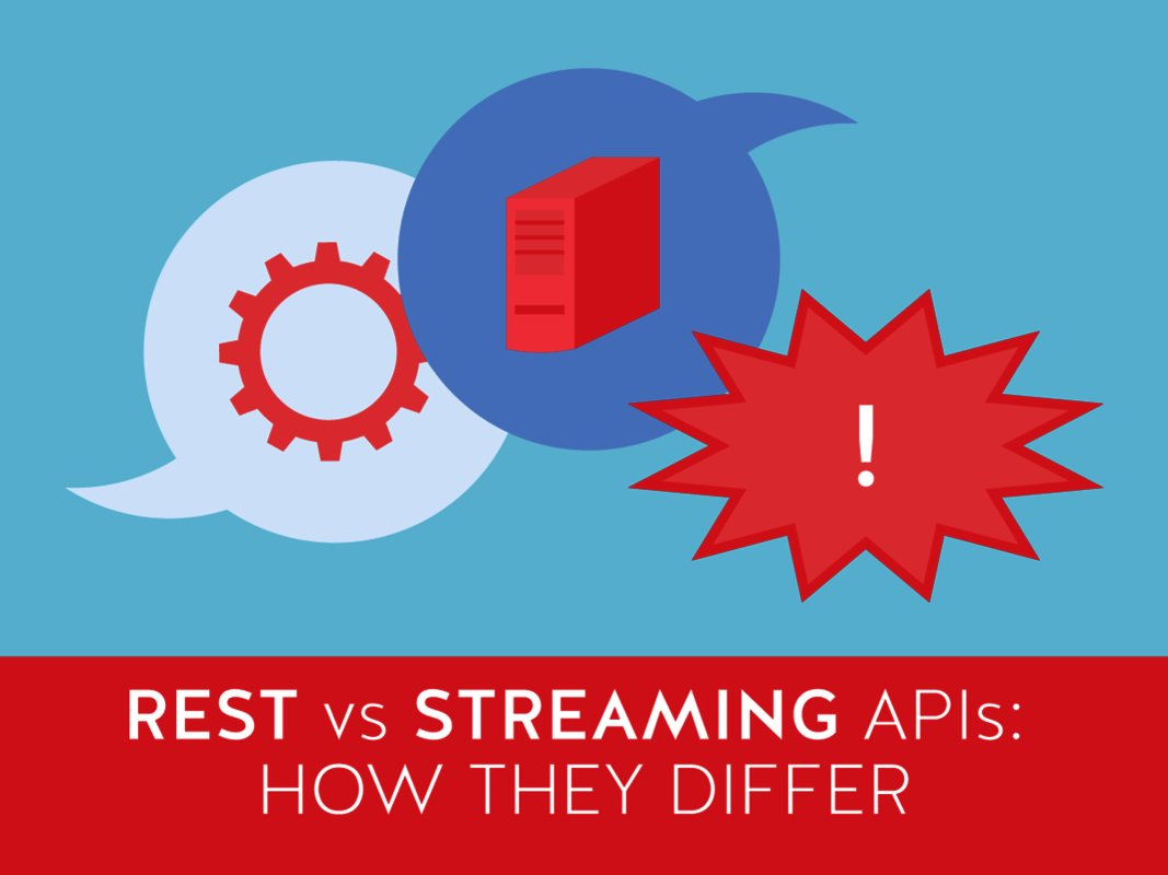 Each of the two kinds of API provided by Live-Rates have their strengths and weaknesses. Know what is the best for you